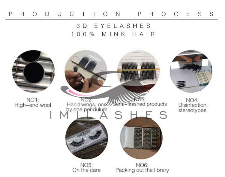 3D mink eyelash extensions production process.jpg